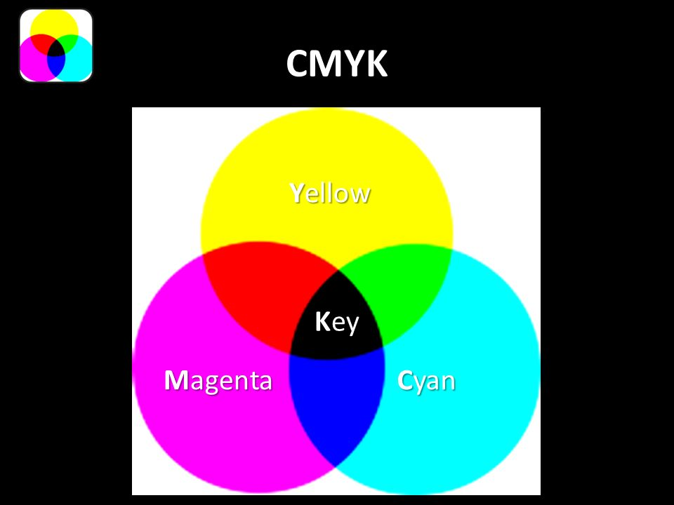 CMYK Yellow Key Magenta Cyan