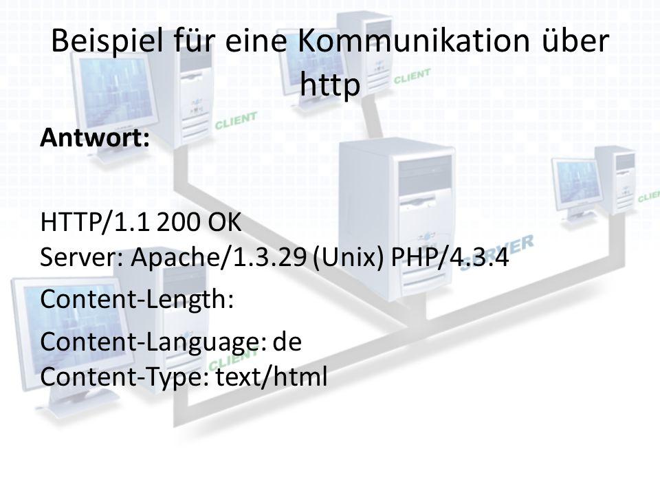 Beispiel für eine Kommunikation über http