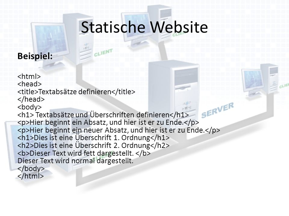 Statische Website Beispiel: