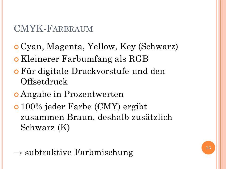 CMYK-Farbraum Cyan, Magenta, Yellow, Key (Schwarz)