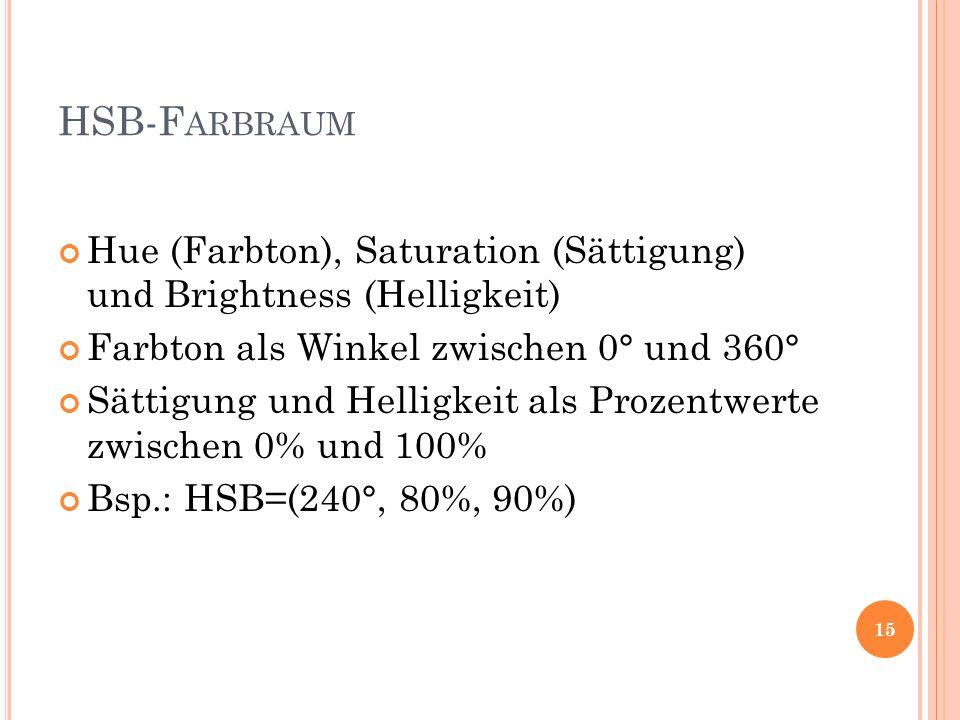 HSB-Farbraum Hue (Farbton), Saturation (Sättigung) und Brightness (Helligkeit) Farbton als Winkel zwischen 0° und 360°