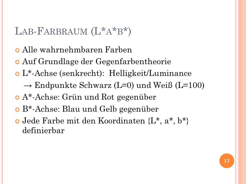 Lab-Farbraum (L*a*b*)