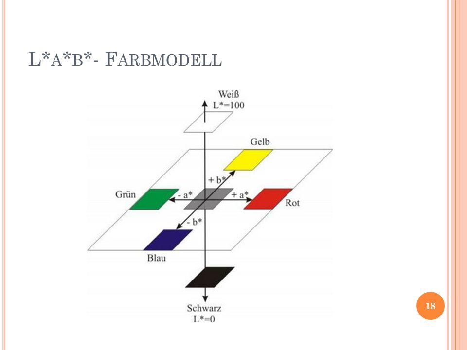 L*a*b*- Farbmodell