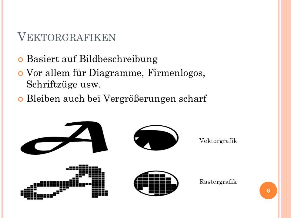 Vektorgrafiken Basiert auf Bildbeschreibung