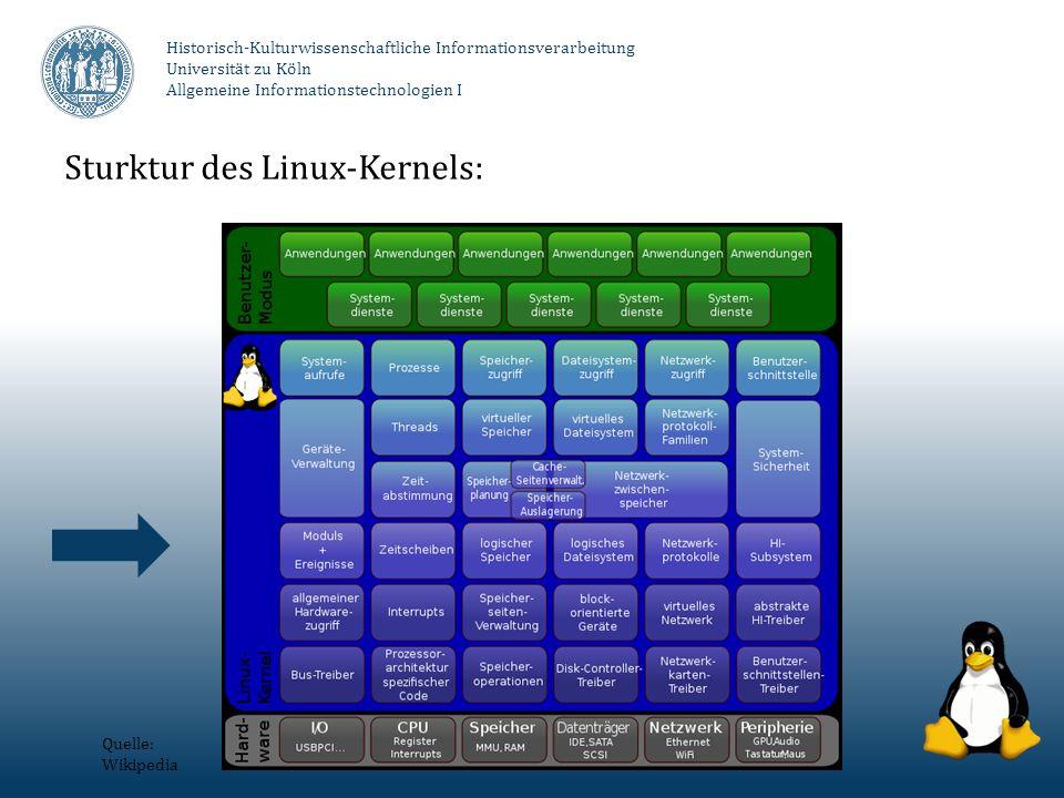 Sturktur des Linux-Kernels: