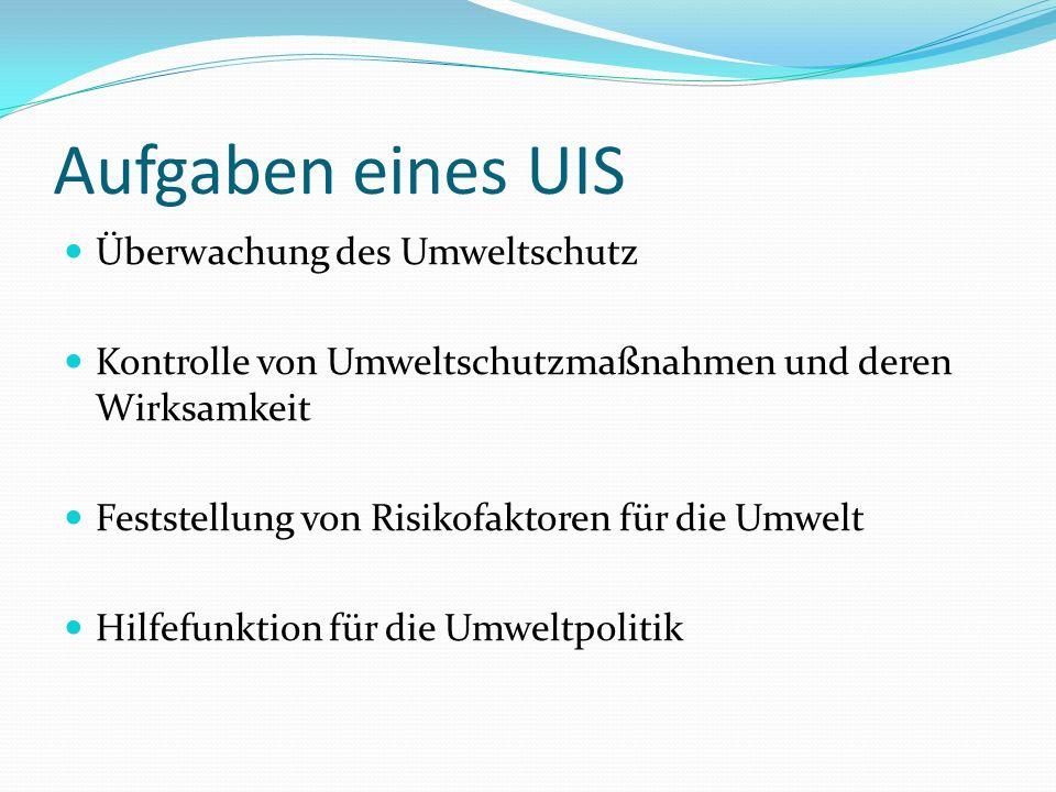 Aufgaben eines UIS Überwachung des Umweltschutz