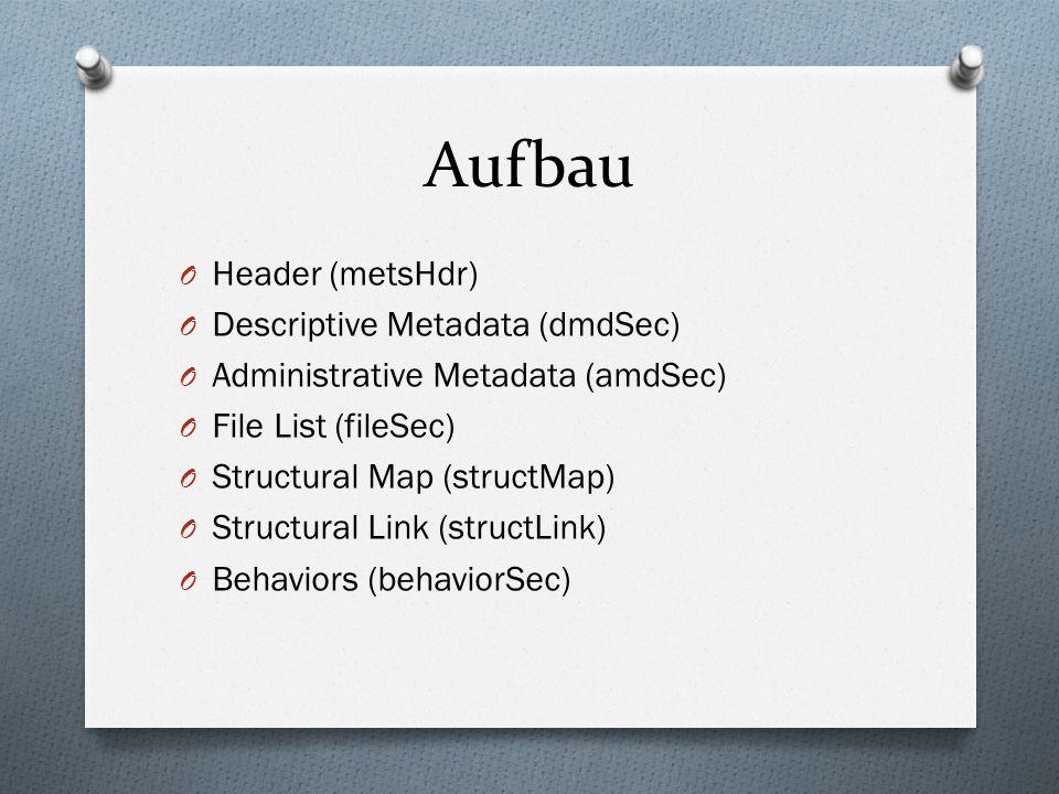 Aufbau Header (metsHdr) Descriptive Metadata (dmdSec)