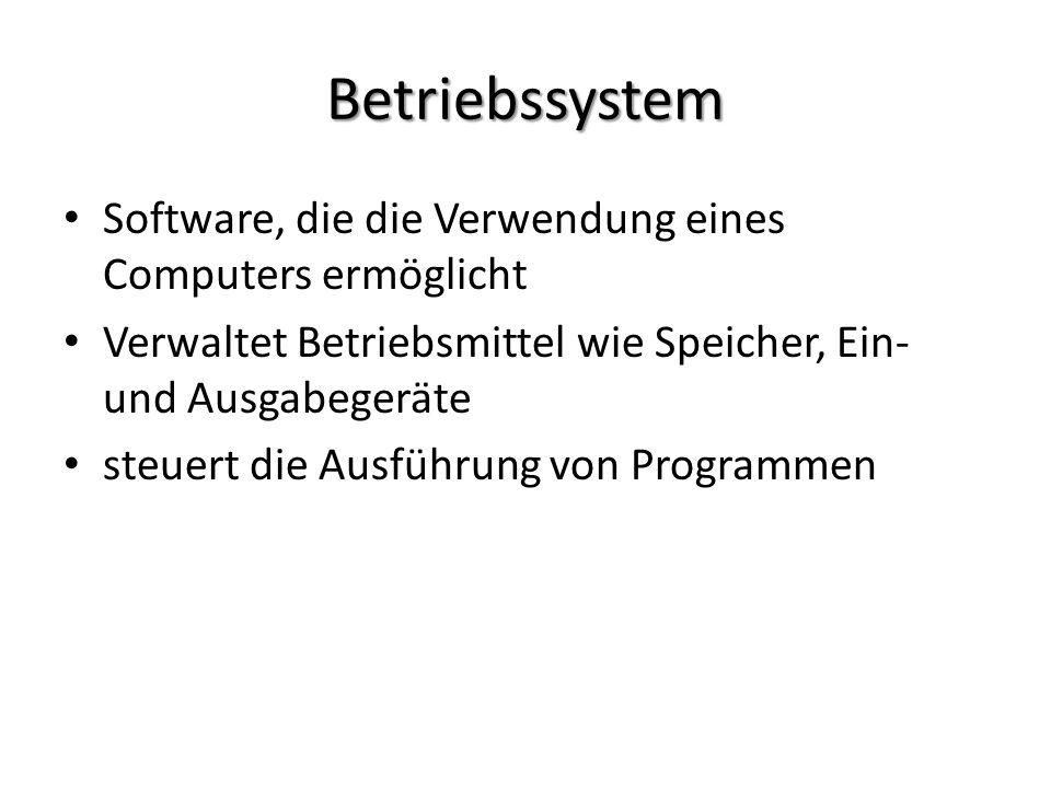 Betriebssystem Software, die die Verwendung eines Computers ermöglicht