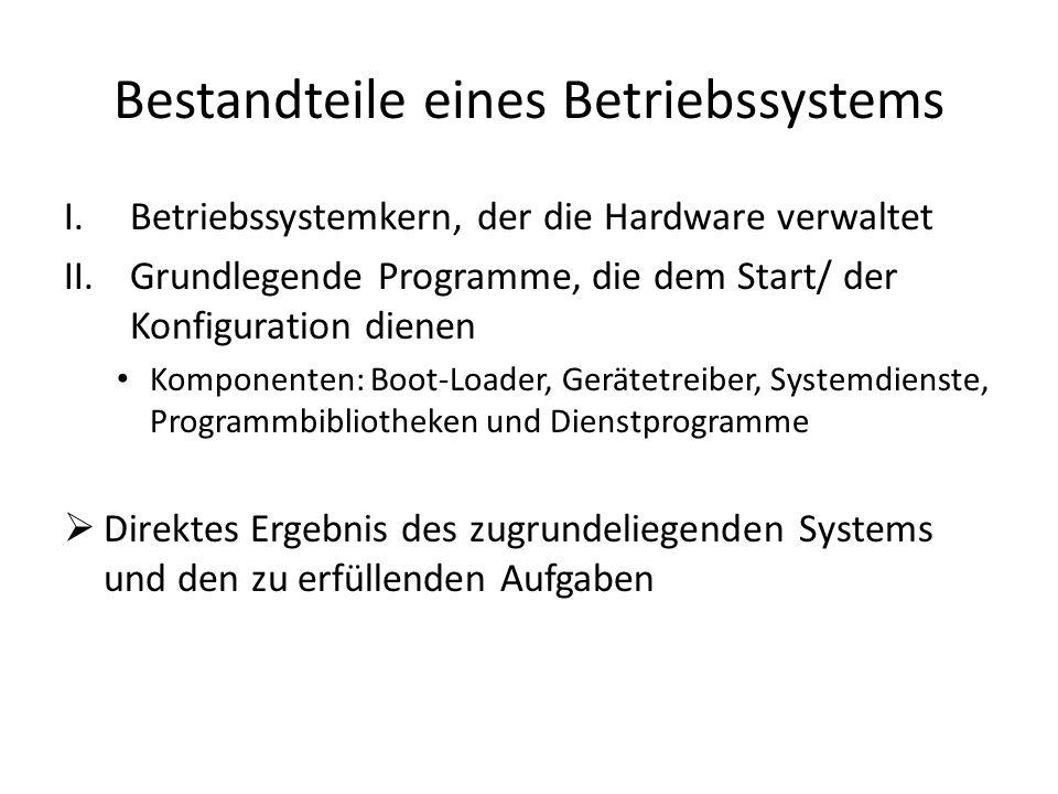 Bestandteile eines Betriebssystems