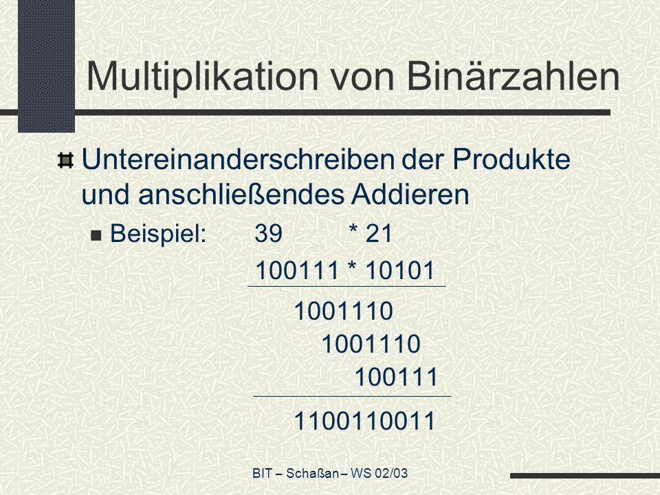 Multiplikation von Binärzahlen