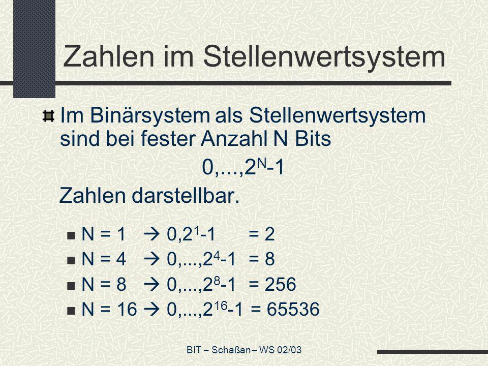 Zahlen im Stellenwertsystem
