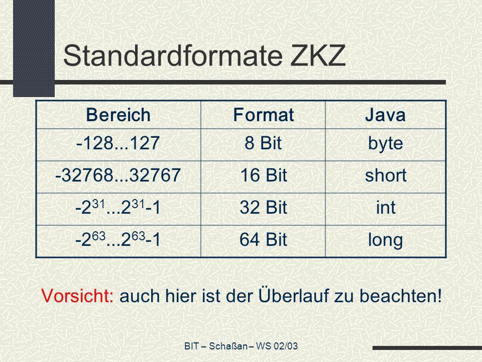Standardformate ZKZ Bereich Format Java -128...127 8 Bit byte