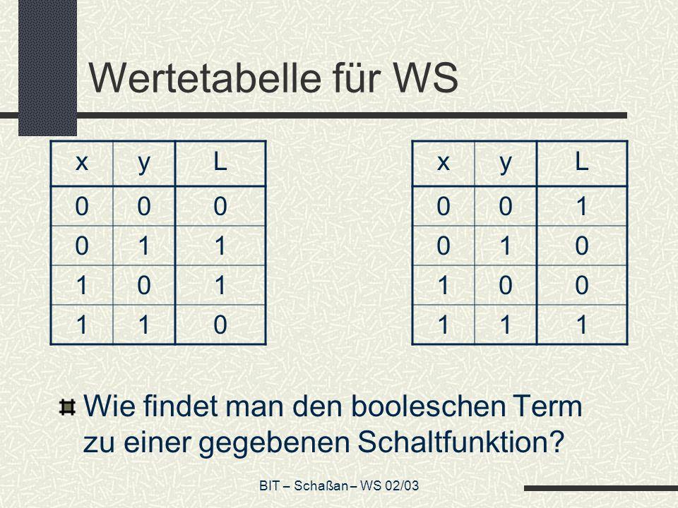 Wertetabelle für WS x. y. L. 1. x. y. L. 1. Wie findet man den booleschen Term zu einer gegebenen Schaltfunktion