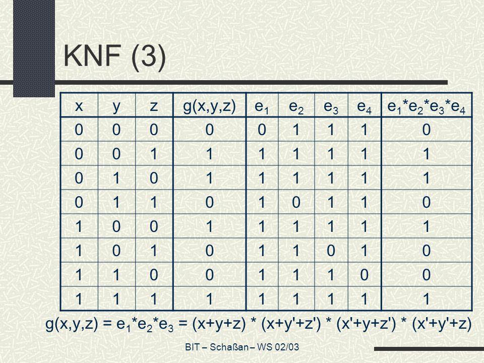 KNF (3) x y z g(x,y,z) e1 e2 e3 e4 e1*e2*e3*e4 1