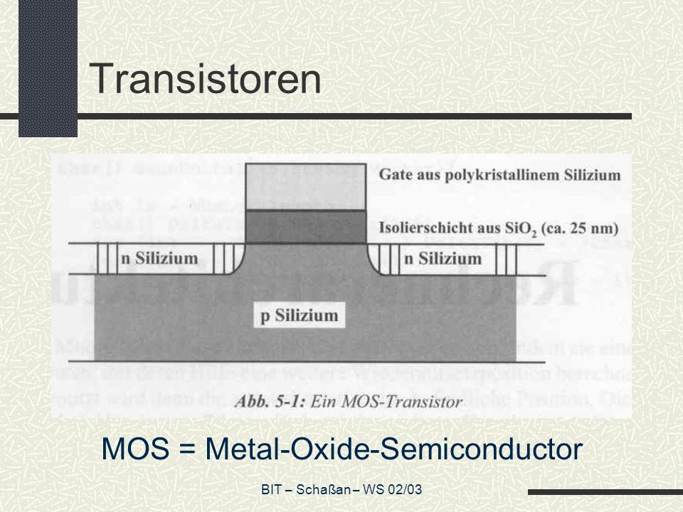MOS = Metal-Oxide-Semiconductor