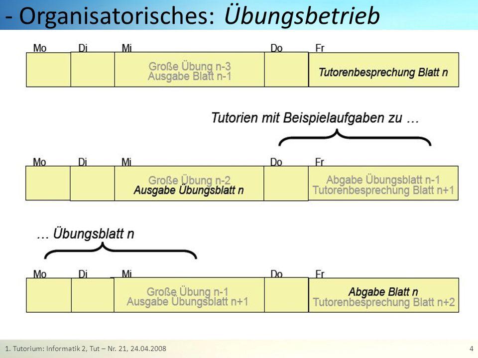 - Organisatorisches: Abgabe der Übungsblätter
