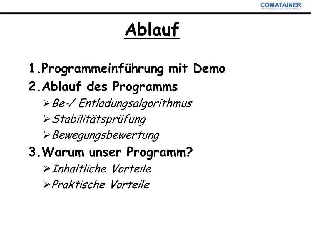 Ablauf Programmeinführung mit Demo Ablauf des Programms