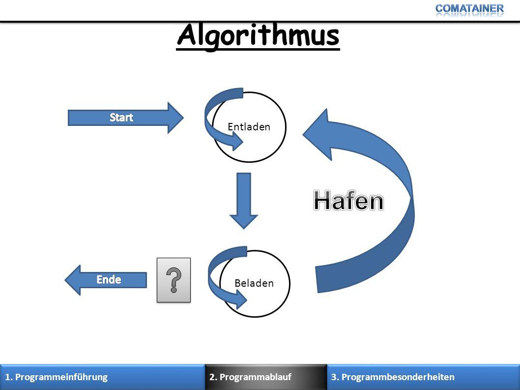 Algorithmus Hafen Start Entladen Beladen Ende 1. Programmeinführung