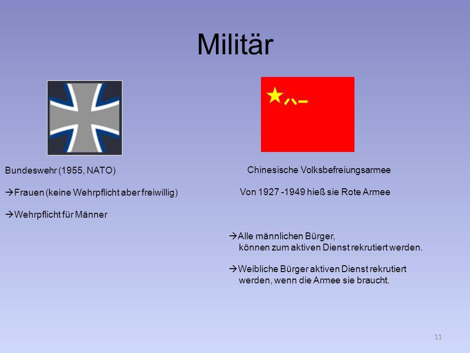 Militär Bundeswehr (1955, NATO)
