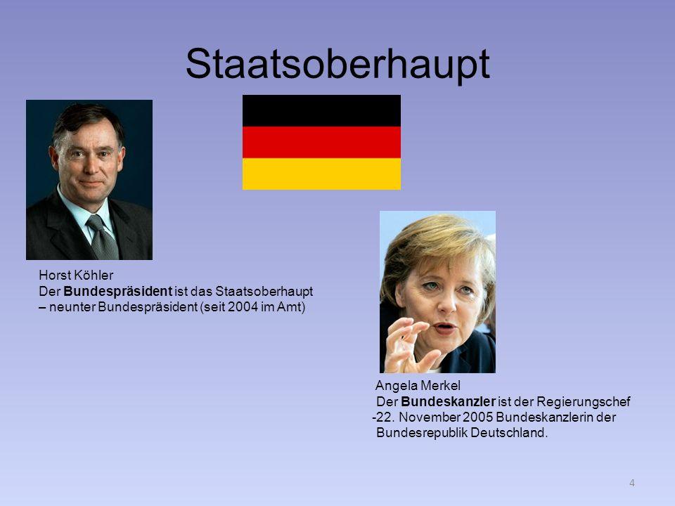 Staatsoberhaupt Horst Köhler