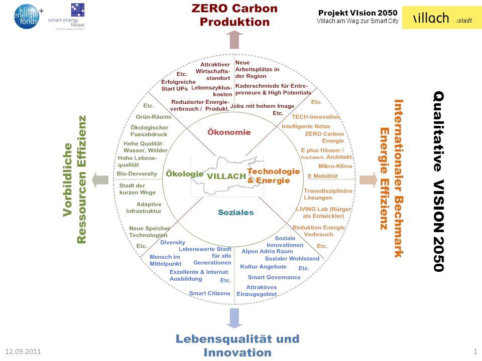 Qualitative VISION 2050 12.09.2011