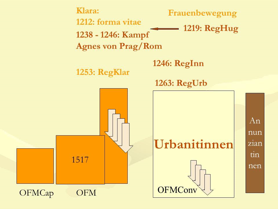 Urbanitinnen Klara: 1212: forma vitae Frauenbewegung 1219: RegHug