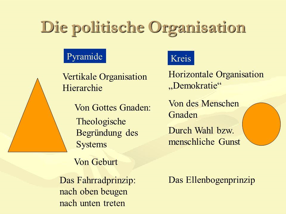 Die politische Organisation