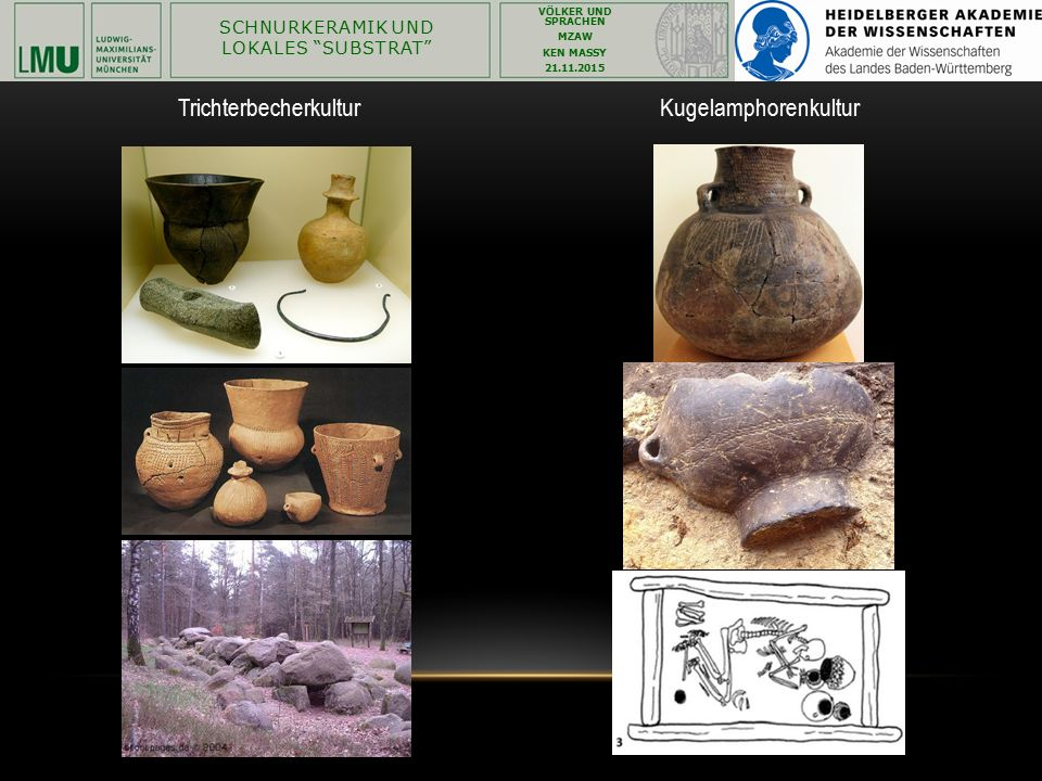 Trichterbecherkultur Kugelamphorenkultur