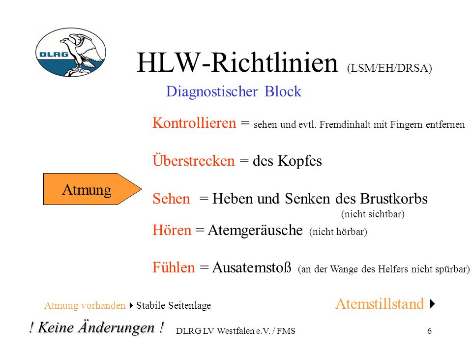 HLW-Richtlinien (LSM/EH/DRSA)