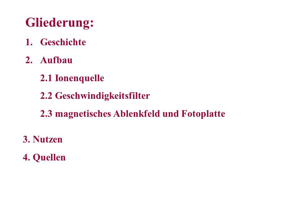 Gliederung: Geschichte Aufbau 2.1 Ionenquelle