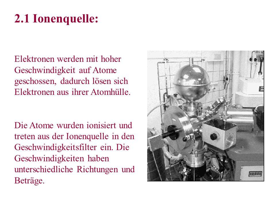 2.1 Ionenquelle: Elektronen werden mit hoher Geschwindigkeit auf Atome geschossen, dadurch lösen sich Elektronen aus ihrer Atomhülle.