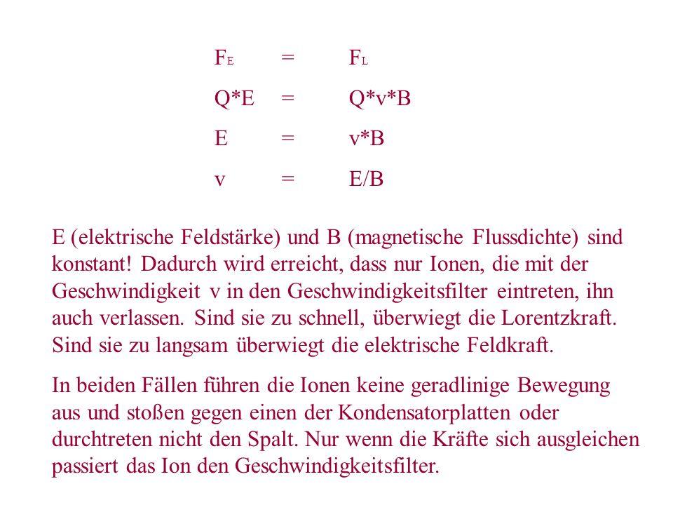 FE = FL Q*E = Q*v*B. E = v*B. v = E/B.