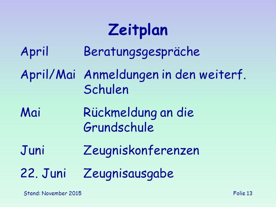 Zeitplan April Beratungsgespräche