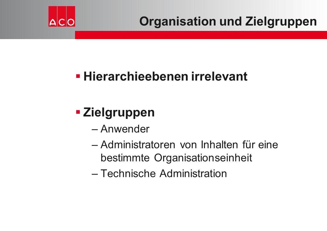 Organisation und Zielgruppen