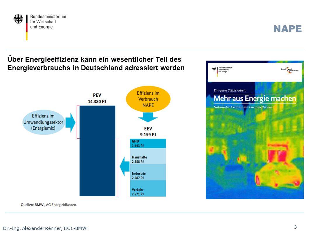 NAPE Über Energieeffizienz kann ein wesentlicher Teil des Energieverbrauchs in Deutschland adressiert werden.