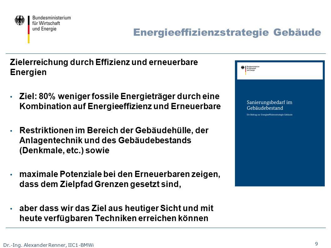 Energieeffizienzstrategie Gebäude
