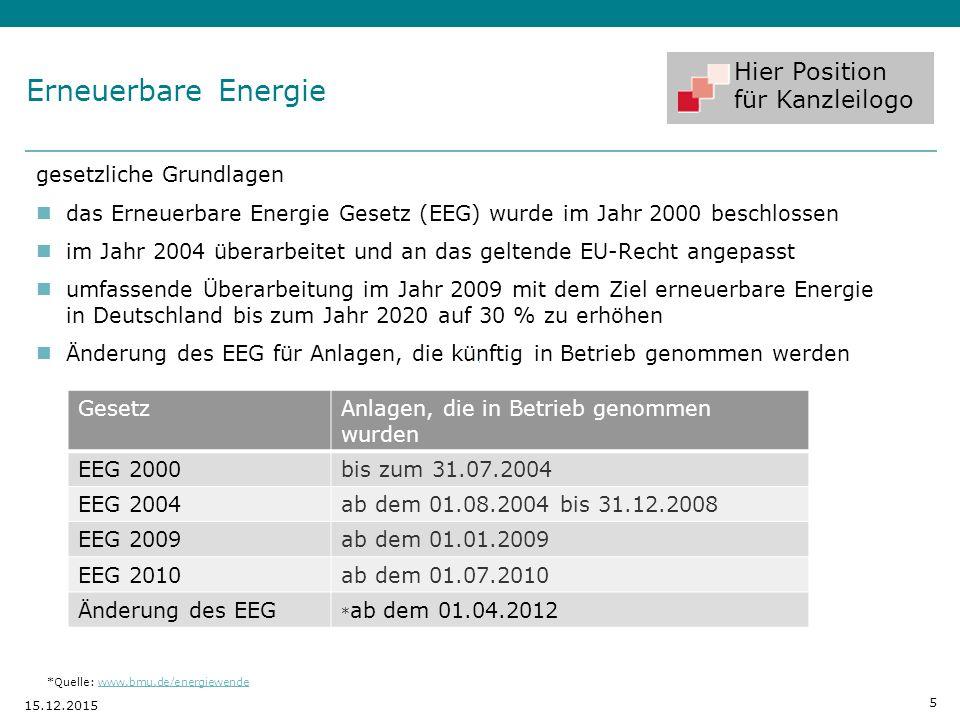 *Quelle: www.bmu.de/energiewende
