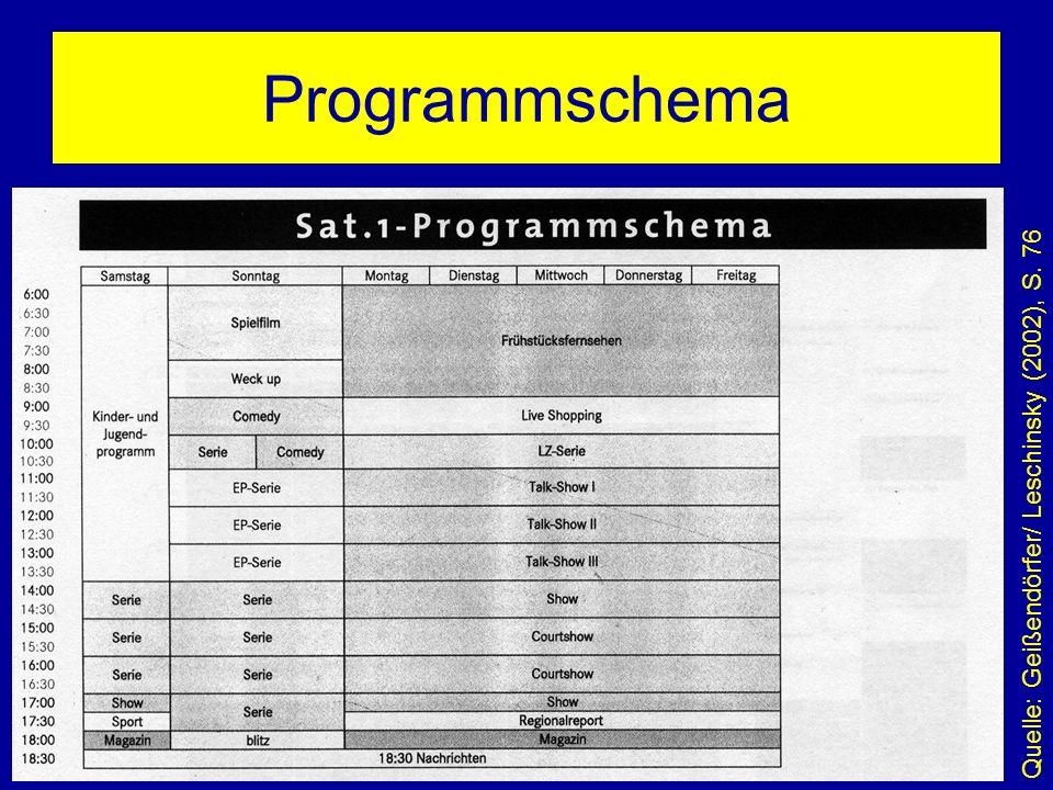 Programmschema Quelle: Geißendörfer/ Leschinsky (2002), S. 76