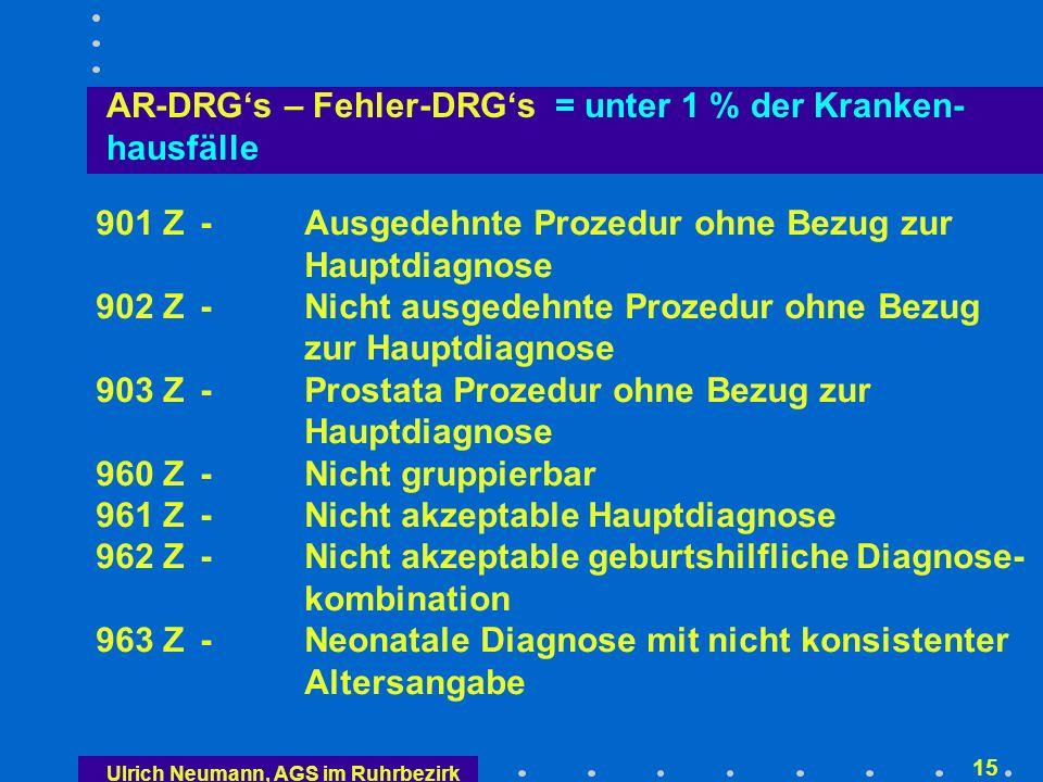 Ermittlung der AR-DRG durch den Grouper