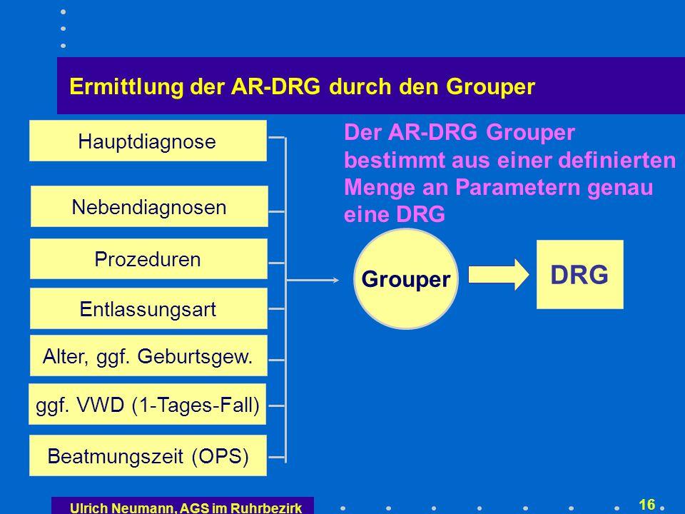 DRG / ICD / ICPM professional