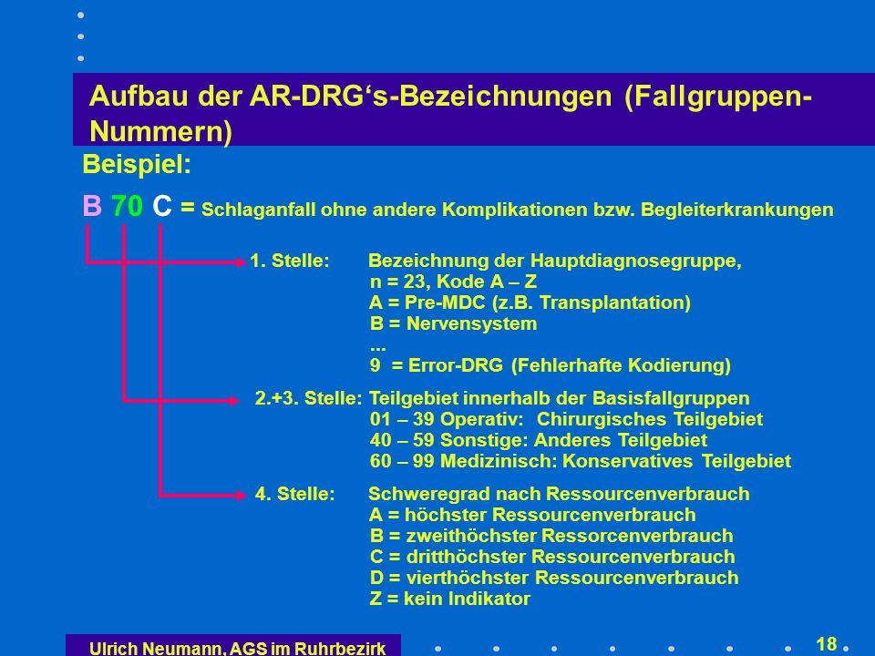 Auszug aus den AR-DRG's (Version 4.1) mit Kosten- gewichten