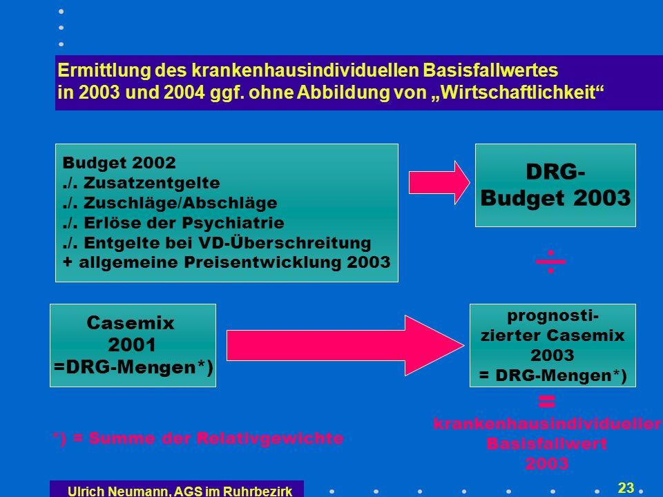 Die 3 bzw. 4 Faktoren für die Kalkulation der Kranken- hausbudgets (AUS-Relativgewichte)