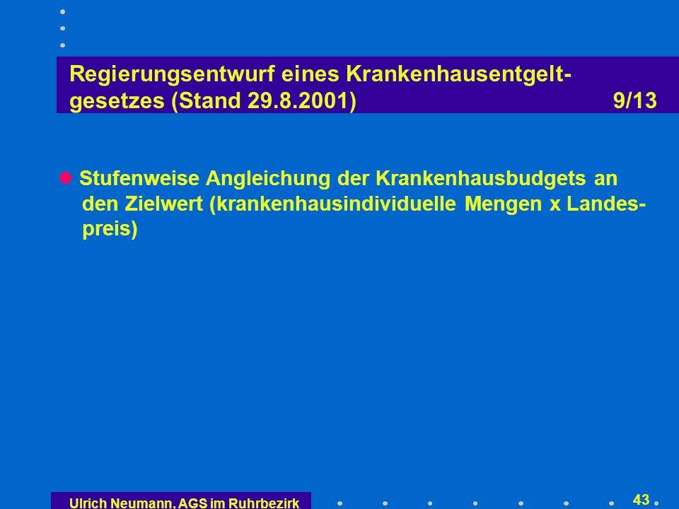 Stufenweise Angleichung der heutigen Krankenhaus- budgets an den Zielwert (Menge x DRG-Landespreis)