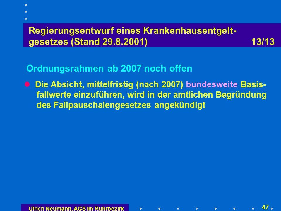 2. Konvergenzphase ab 2008