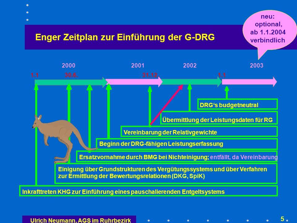 Umstellung auf DRG's, die größte Herausforderung für die Krankenhäuser