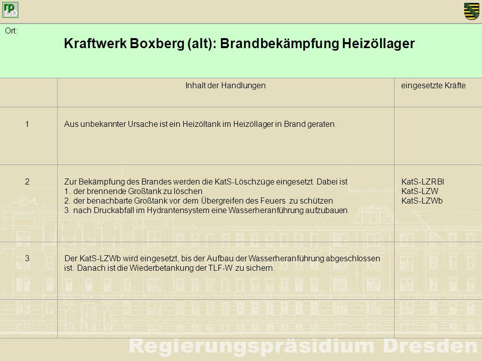 Kraftwerk Boxberg (alt): Brandbekämpfung Heizöllager