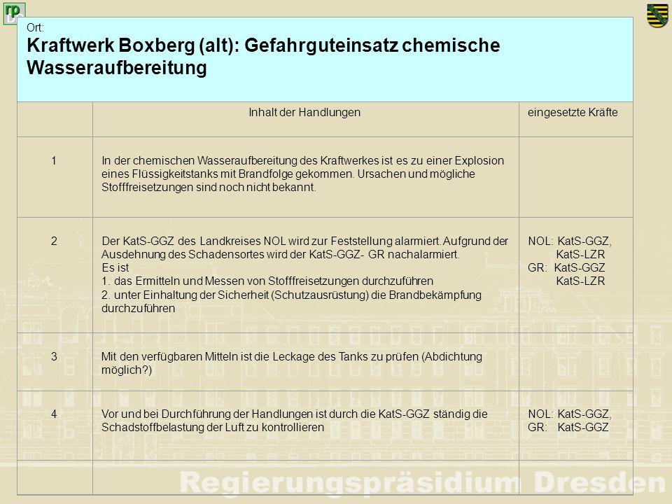 Kraftwerk Boxberg (alt): Gefahrguteinsatz chemische Wasseraufbereitung