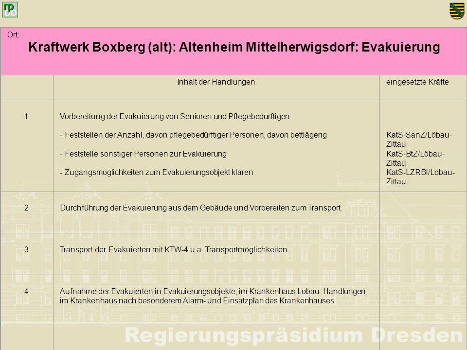 Kraftwerk Boxberg (alt): Altenheim Mittelherwigsdorf: Evakuierung