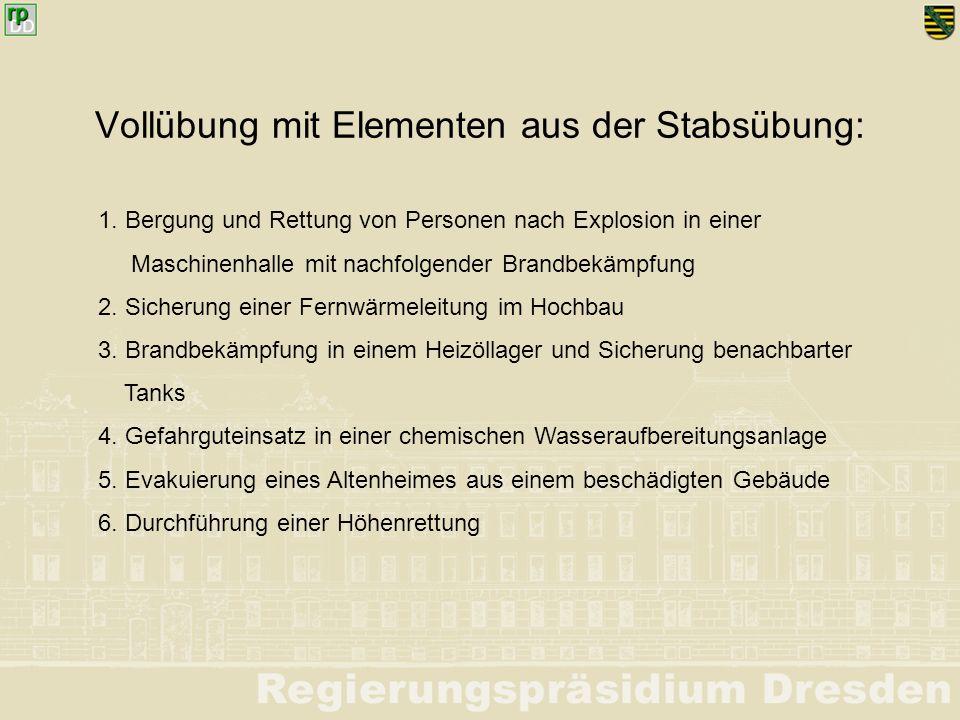 Vollübung mit Elementen aus der Stabsübung: