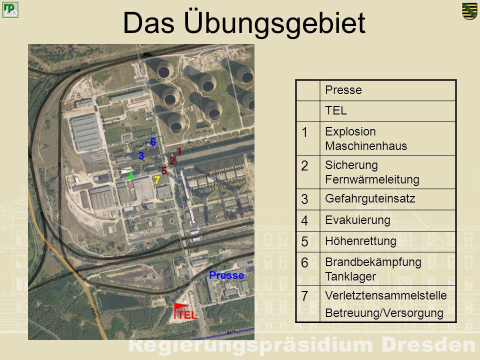 Das Übungsgebiet 1 2 3 4 5 6 7 Presse TEL Explosion Maschinenhaus